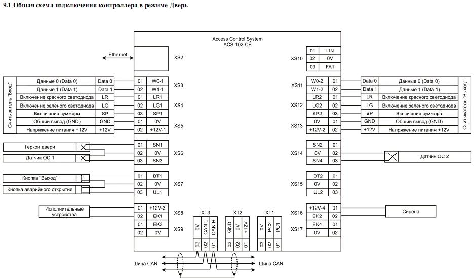 Схема подключения ACS-102-CE-S 2.