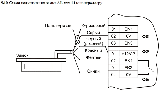 Бия-с схема подключений