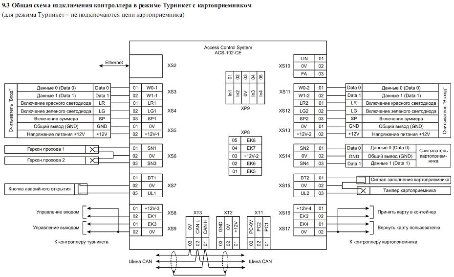Схема подключения ACS-102-CE-S 3.