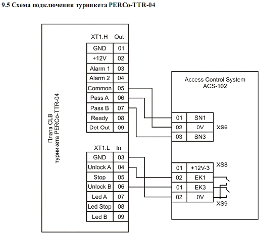 Схема подключения ACS-102-LE-S 4.