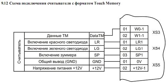 Схема подключения ACS-102-CE-S 13.