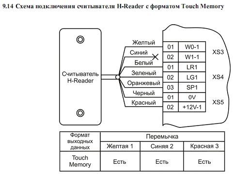 Схема подключения ACS-102-CE-BM 15.