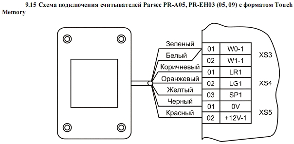 Схема подключения ACS-102-CE-B 16.