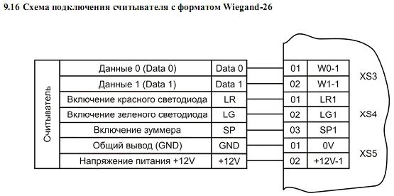 Схема подключения ACS-102-CE-BM 17.