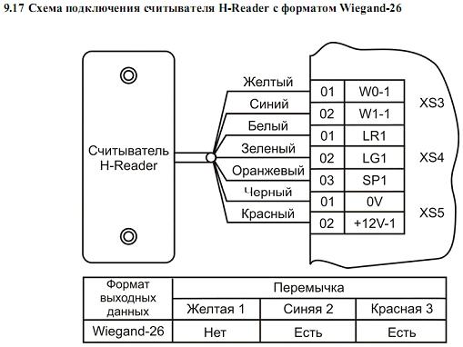 Схема подключения ACS-102-CE-B 18.