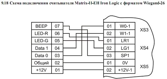Схема подключения ACS-102-CE-B 19.