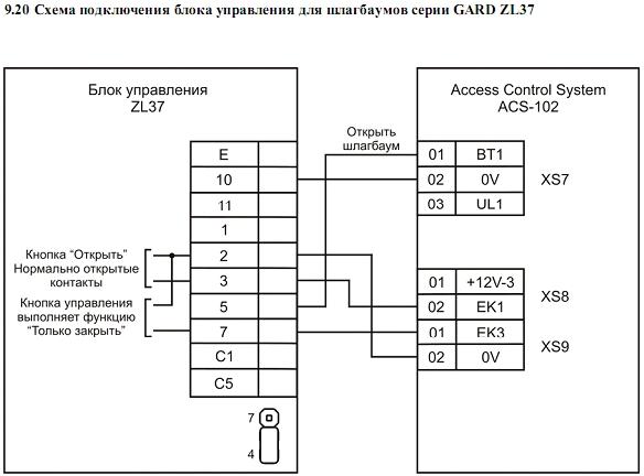 Схема подключения ACS-102-CE-BM 21.