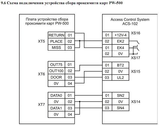 Схема подключения ACS-102-CE-B 7.