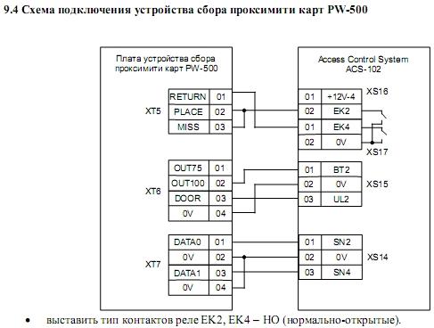 Схема подключения ACS-102-LE-BM 5.