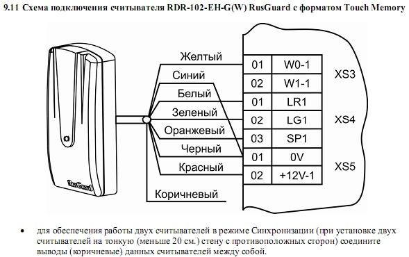 Схема подключения ACS-102-LE-BM 17.