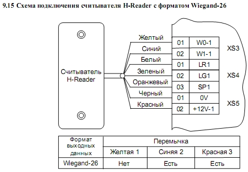 Схема подключения ACS-102-LE-S 16.