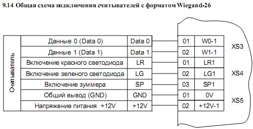 Схема подключения ACS-102-LE-B 15.