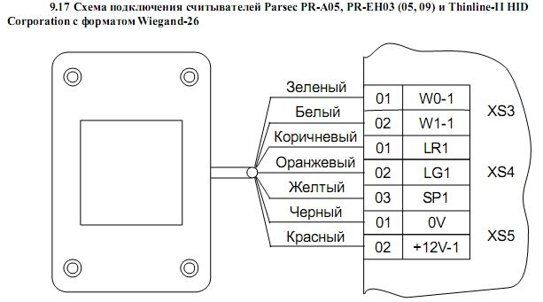 Схема подключения ACS-102-LE-S 18.