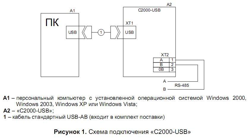 Схема подключения C2000-USB: