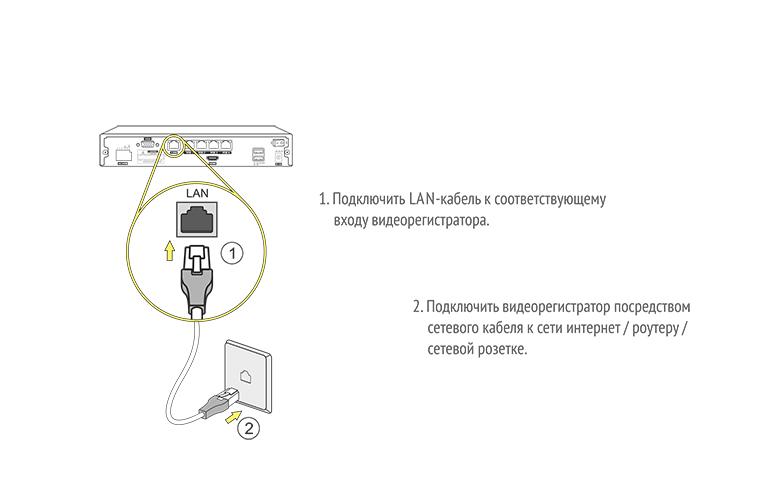 Proto-X Combo-IP 4W - Комплект видеонаблюдения