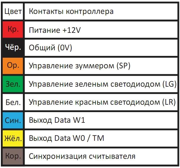 Схема подключения RDR-102-EH: