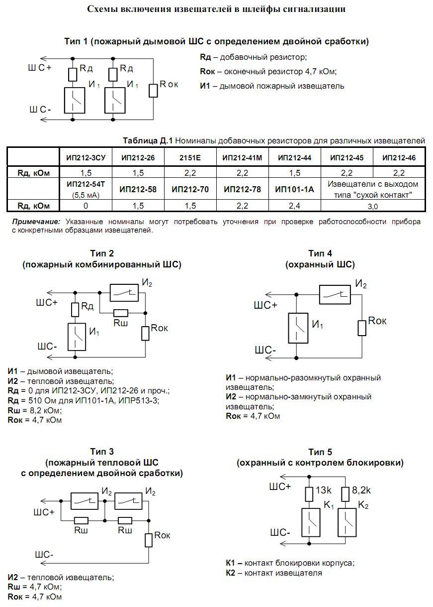Ипр 3су схема подключения к сигнал