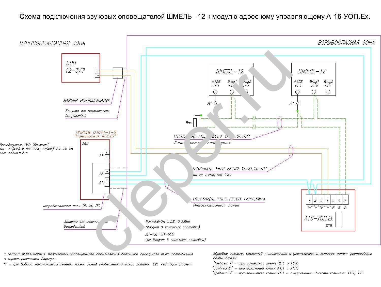 Юнитест А16-КТМ - контроллер
