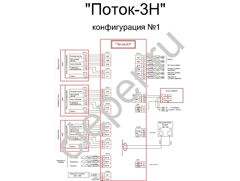 Структурные схемы электромеханического прибора4