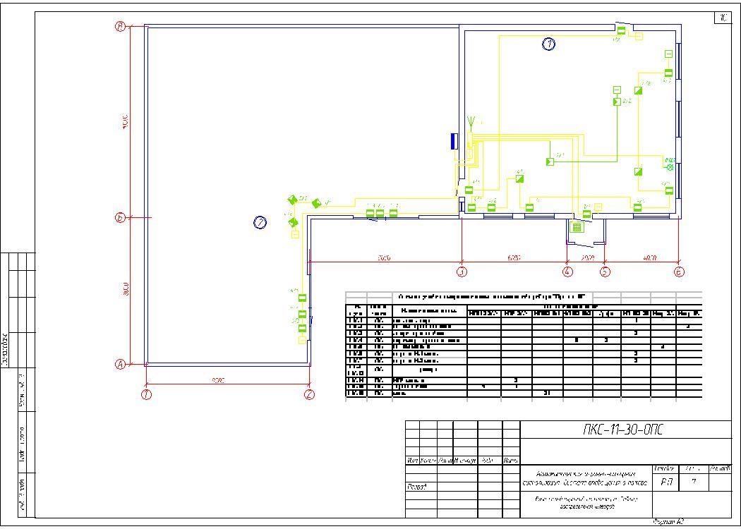 монтаж автоматическая пожарная сигнализация и система оповещения