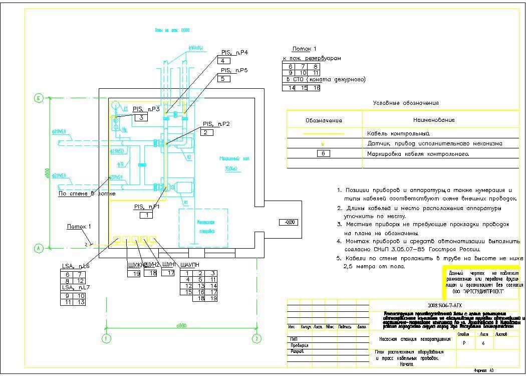 Схема автоматизации пожарной станции