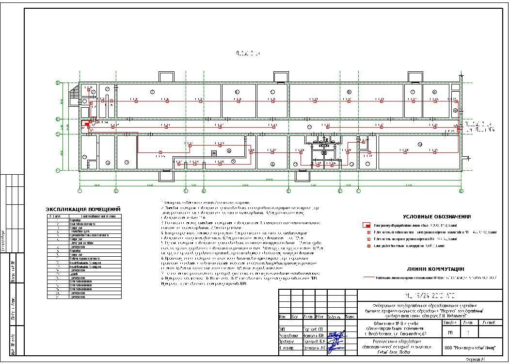 Калининградская областная психиатрическая больница 1 регистратура