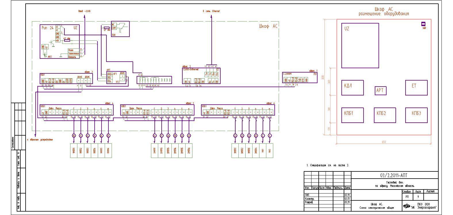 Схема расстановки датчиков в шахте