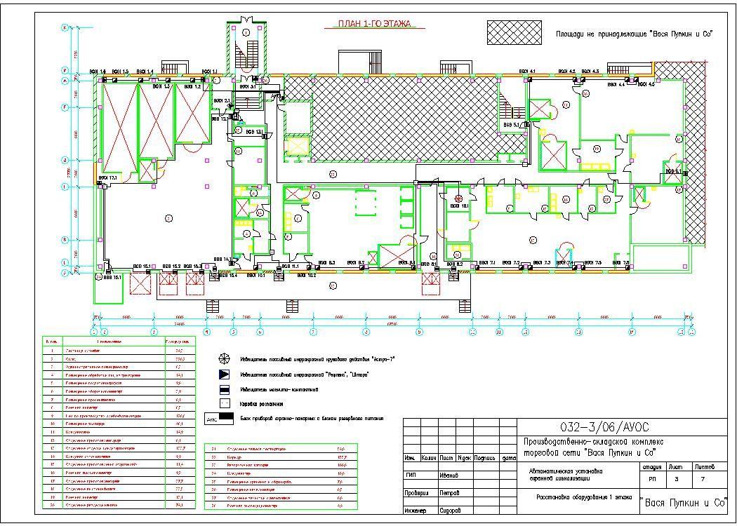 Как на компьютере нарисовать план квартиры Двухкомнатная квартира: схема