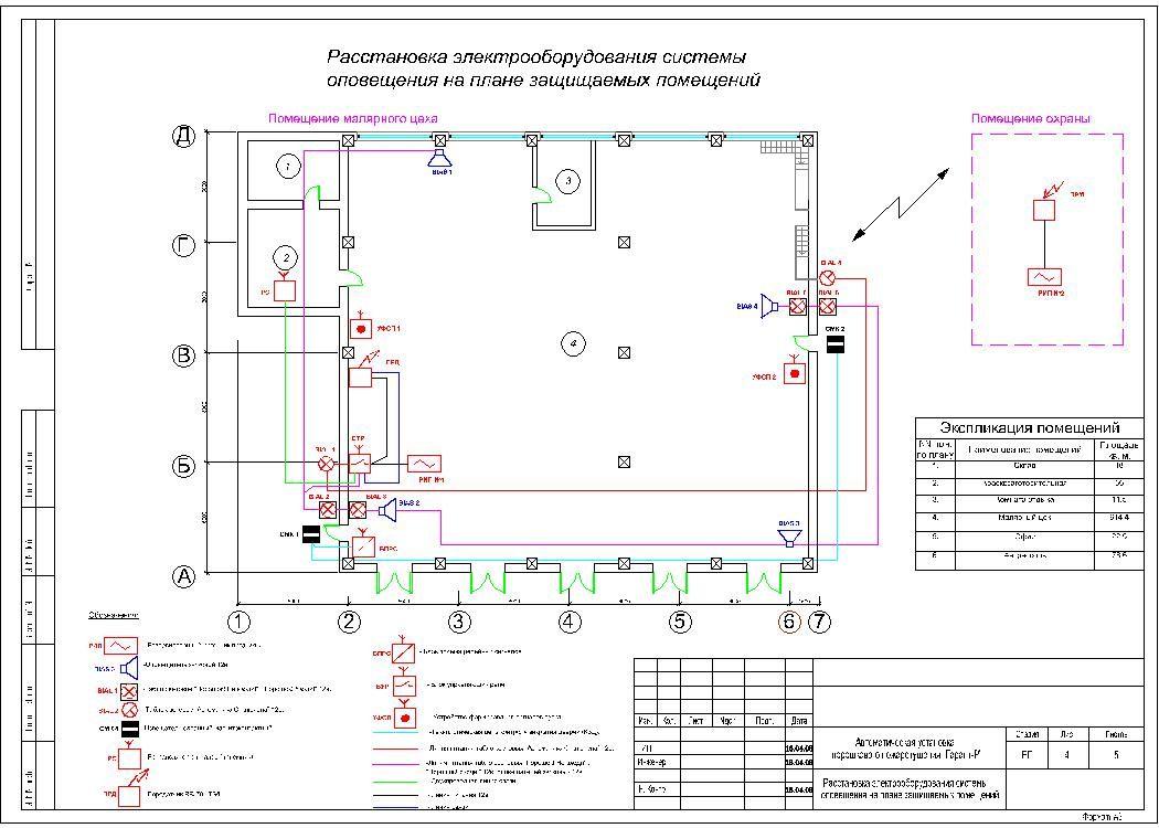 Модуль порошкового пожаротушения обозначение на схеме