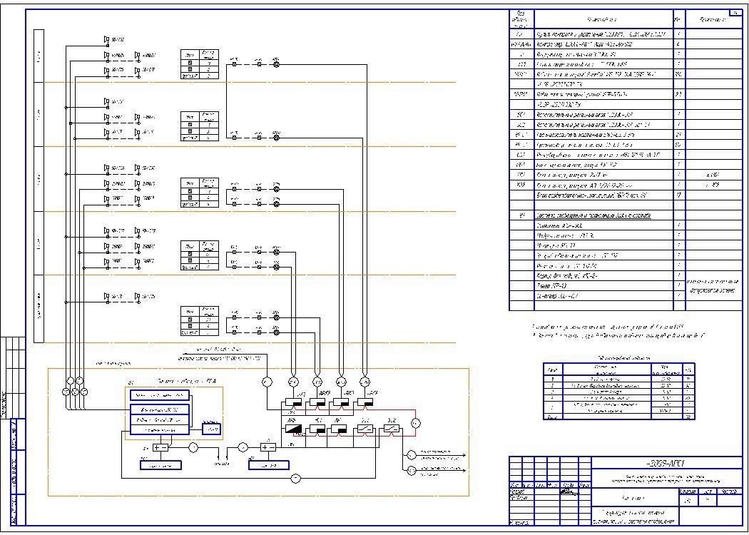 автоматическая установка пожарной сигнализации и система оповещения