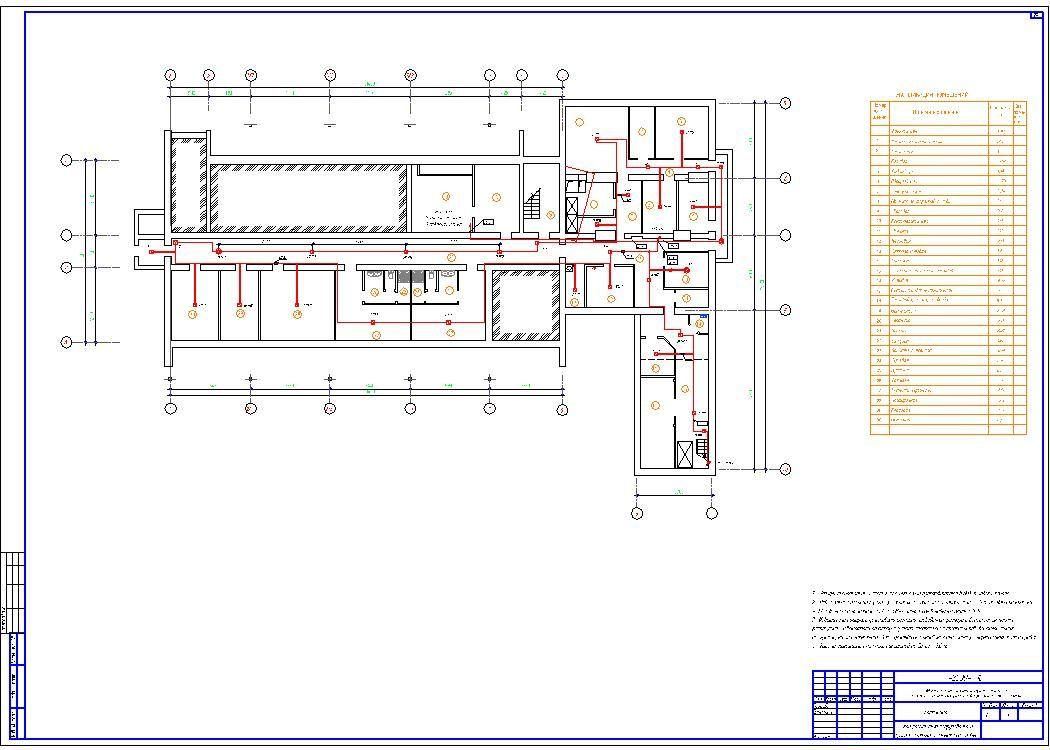 рабочий проект системы автоматической пожарной сигнализации и оповещения