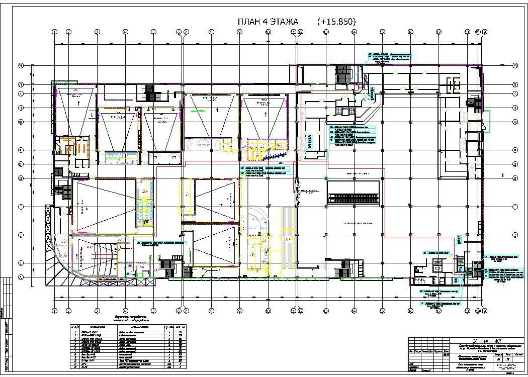 Проект автоматизации установки водяного пожаротушения и насосной станции.