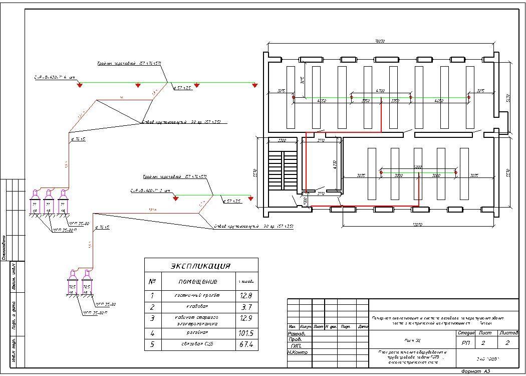 проект автоматической установки пожарной сигнализации и пожаротушения
