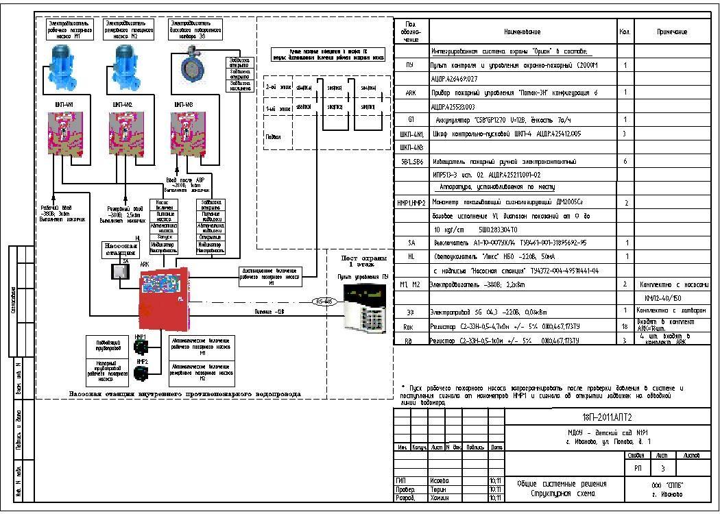 Схемы противопожарного водопровода