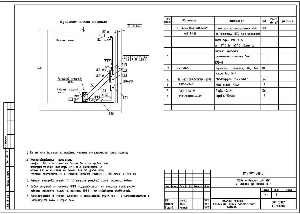 схема внутреннего пожарного водопровода