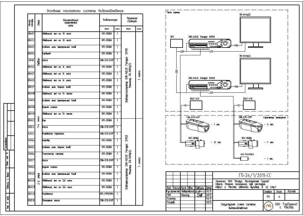 Слаботочные условные обозначения на схемах