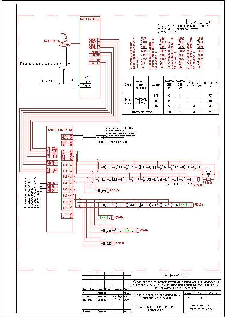 установка автоматической пожарной сигнализации и оповещения о пожаре