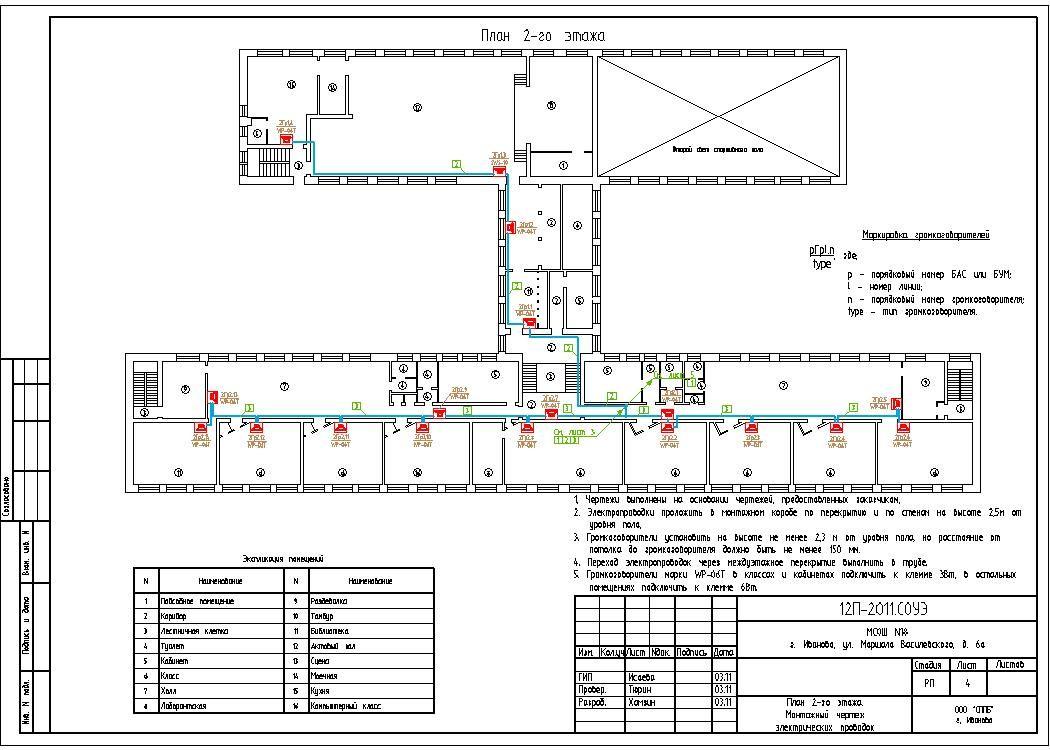 установка системы оповещения и управления эвакуацией людей при пожаре