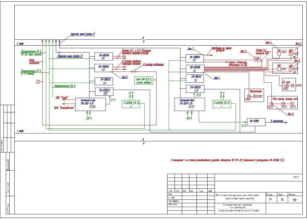 Типовой проект пожарной сигнализации Рис. 2.