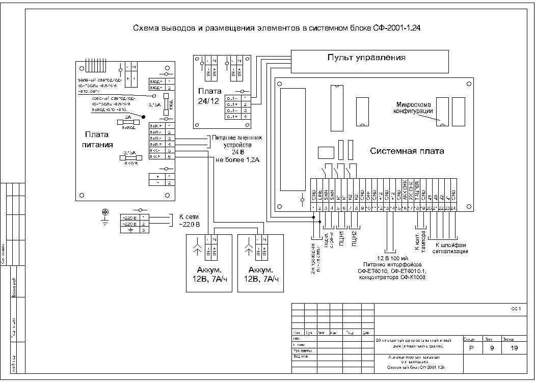 Типовой проект пожарной сигнализации Рис. 3.