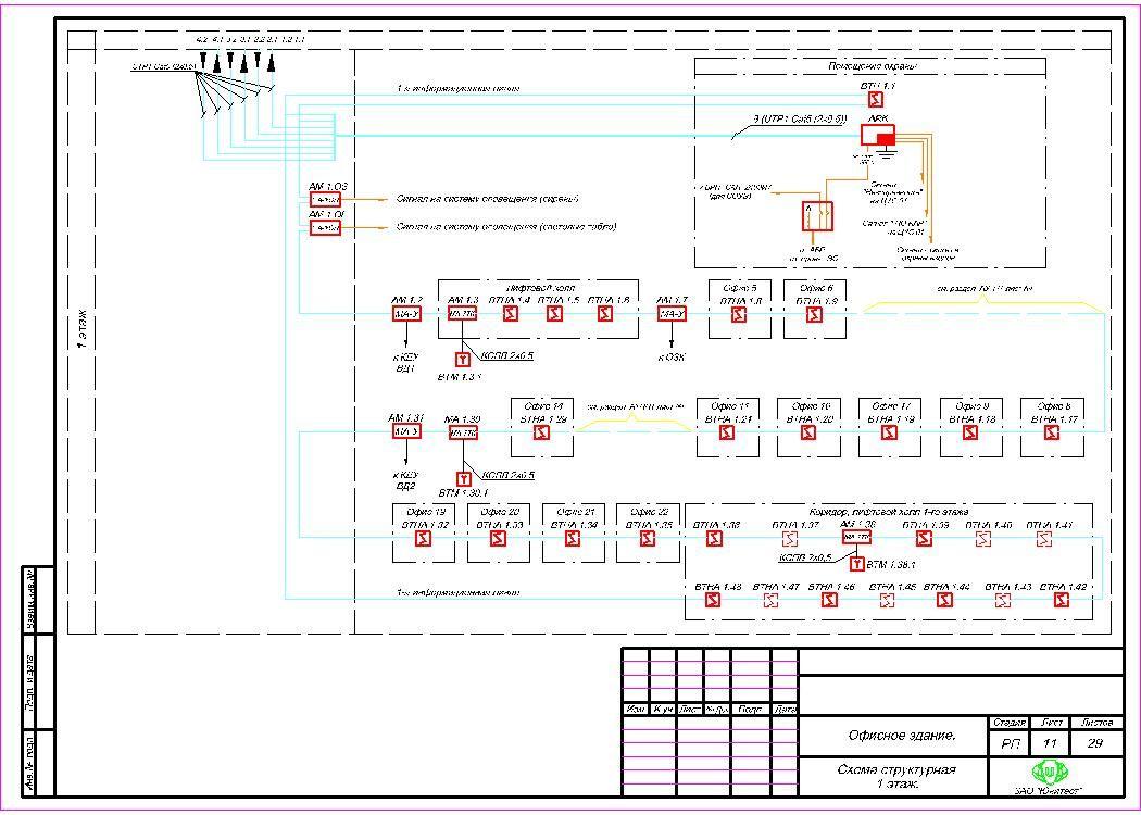 Типовой проект пожарной сигнализации.