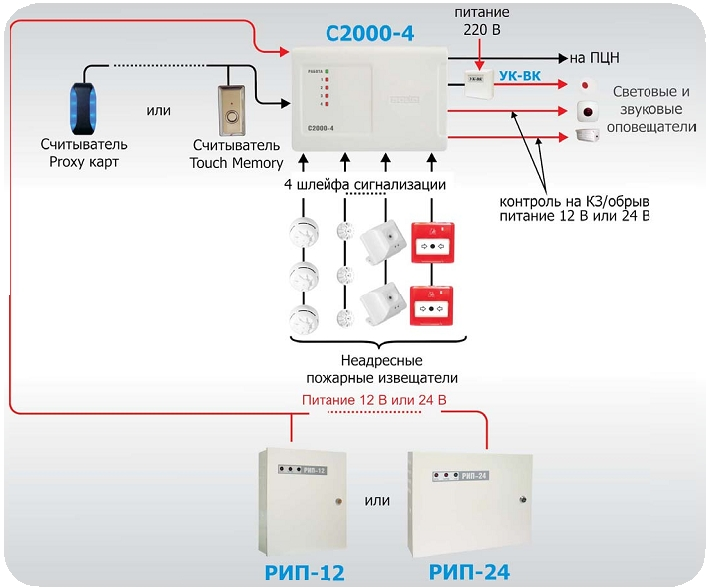способны создать сигнал с2000-4 схема подключения Автомобили