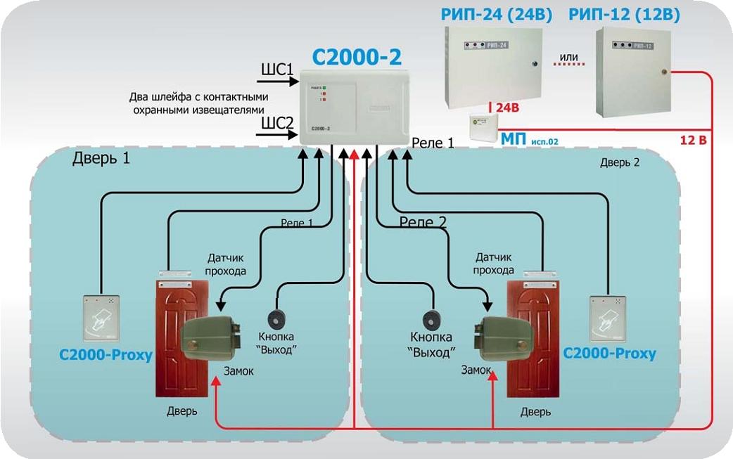 С20002 купить интегрированная система орион болид